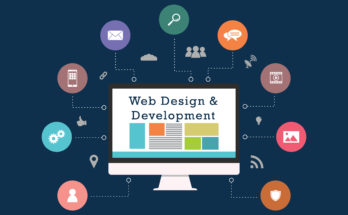 The Best 10 Reasons to Get a Responsive Design For Your Site Today